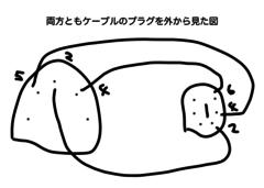 ヤマハreface用MIDI OUTケーブル (ピンアサイン)